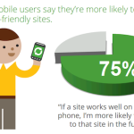 How to Make a Mobile Friendly Site & be Ready for Google's April 21 Update