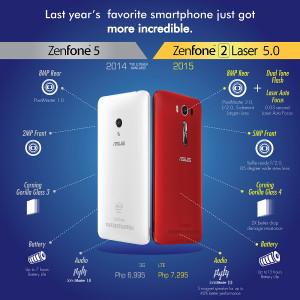 Comparison of Asus Zenfone 5 and Asus Zenfone 2 Laser 5