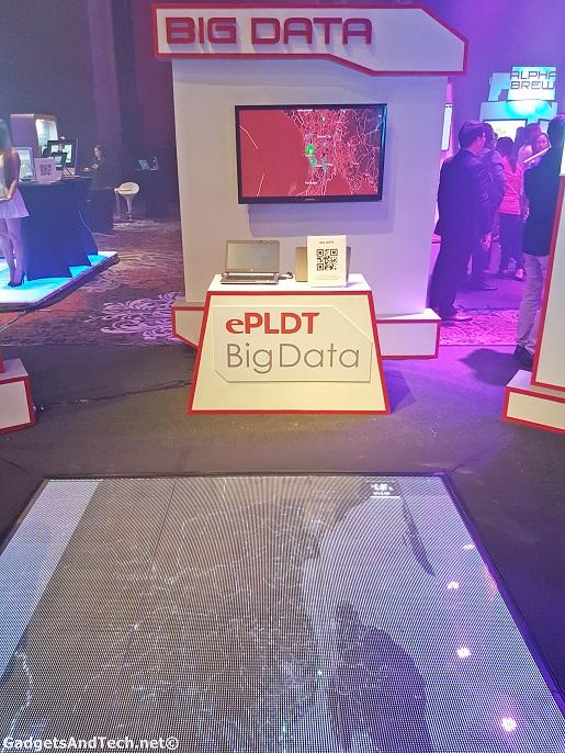 epldt big data