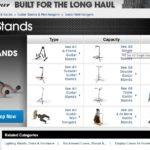 Musician's Corner: Where to Buy Quality Guitar Stands