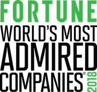 Fortune Worlds Most Admired Companies